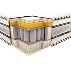 Матрас 3D Империал Мемори-латекс (256м.кв.)